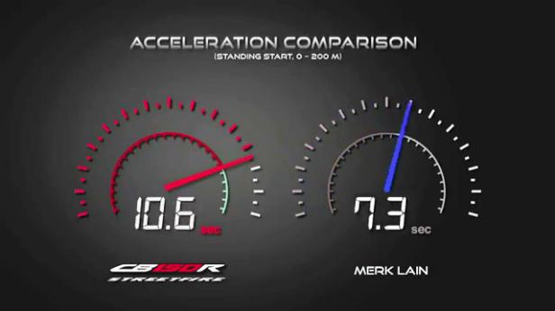 13. Acceleration Comparison