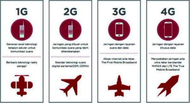 Launching-4G-LTE-Indosat