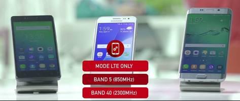 Smarfren-850MHZ-2300MHZ-4G-Smart-VoLTE
