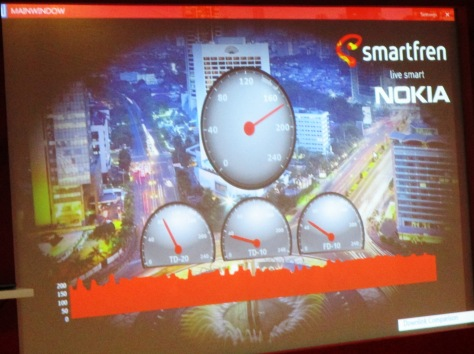 3-Carrier-Aggregation-Smartfren