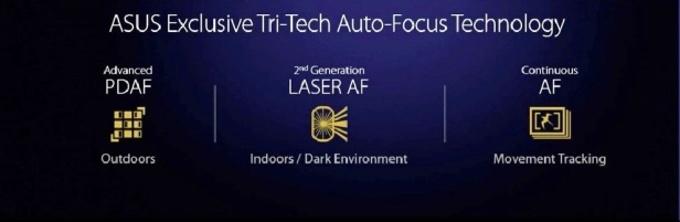 phase-detection-autofokus-pdaf-asus-zenfone-3